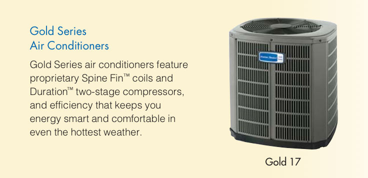 High Efficiency Air Conditioners At Affordable Prices